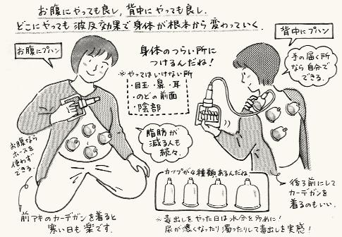 お腹にも太ももにも足の裏にも背中にも--いろんなところにプハンをつけてみる。プハンファンのイラストレーター/志村真弓さんのイラストです。